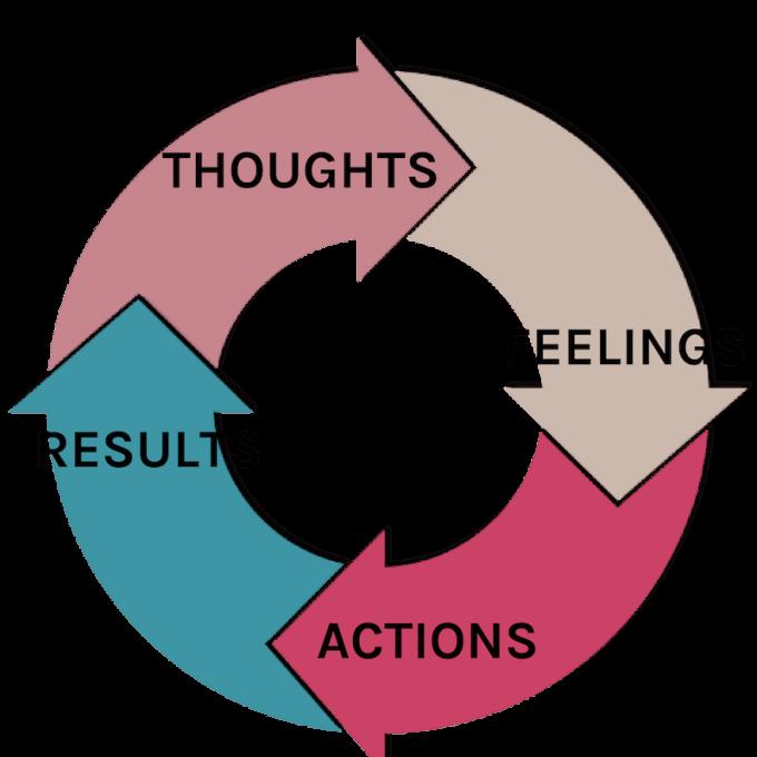 TFAR diagram.